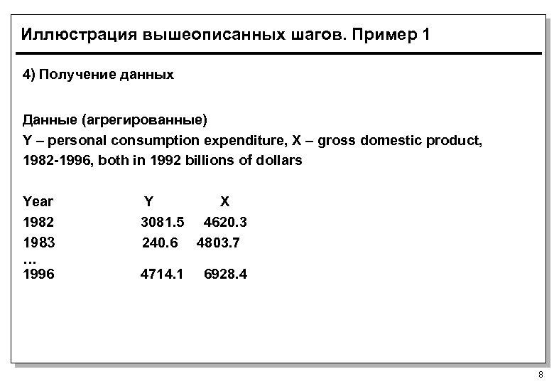 Иллюстрация вышеописанных шагов. Пример 1 4) Получение данных Данные (агрегированные) Y – personal consumption
