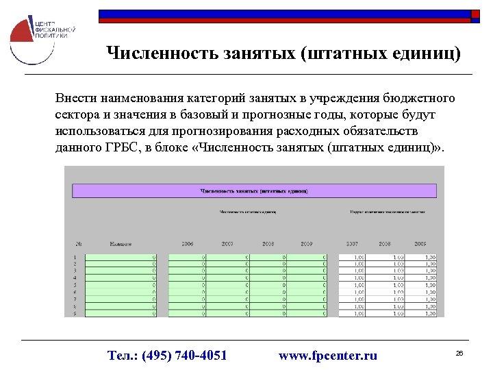 Численность занятых (штатных единиц) Внести наименования категорий занятых в учреждения бюджетного сектора и значения