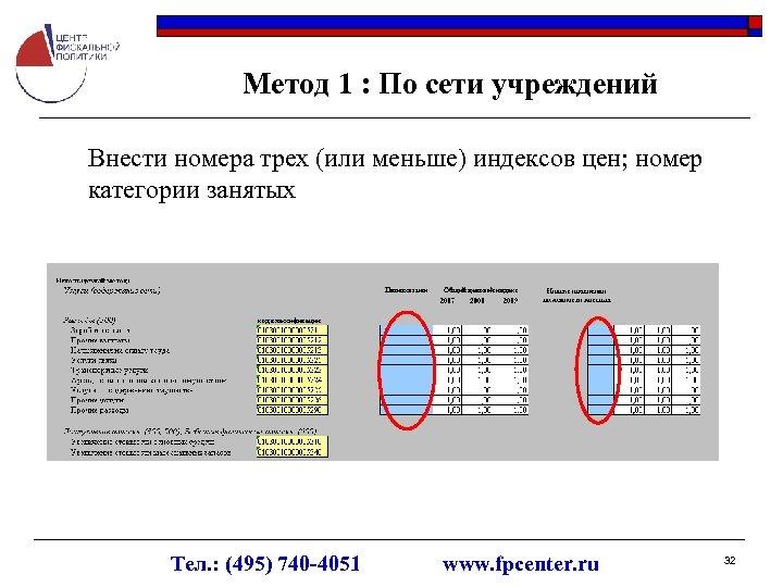Метод 1 : По сети учреждений Внести номера трех (или меньше) индексов цен; номер