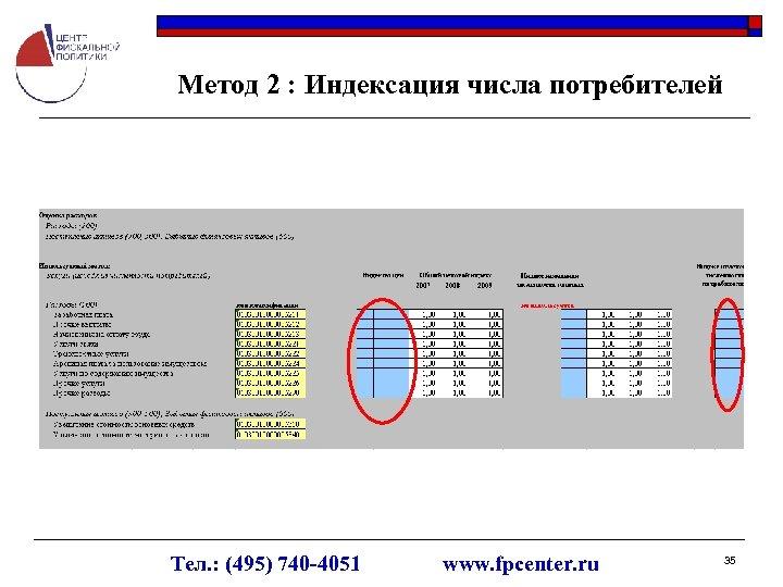 Метод 2 : Индексация числа потребителей Тел. : (495) 740 -4051 www. fpcenter. ru
