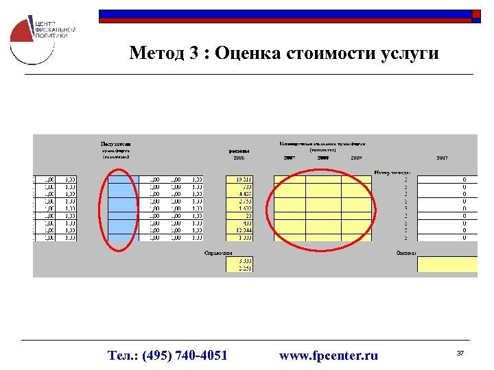 Метод 3 : Оценка стоимости услуги Тел. : (495) 740 -4051 www. fpcenter. ru