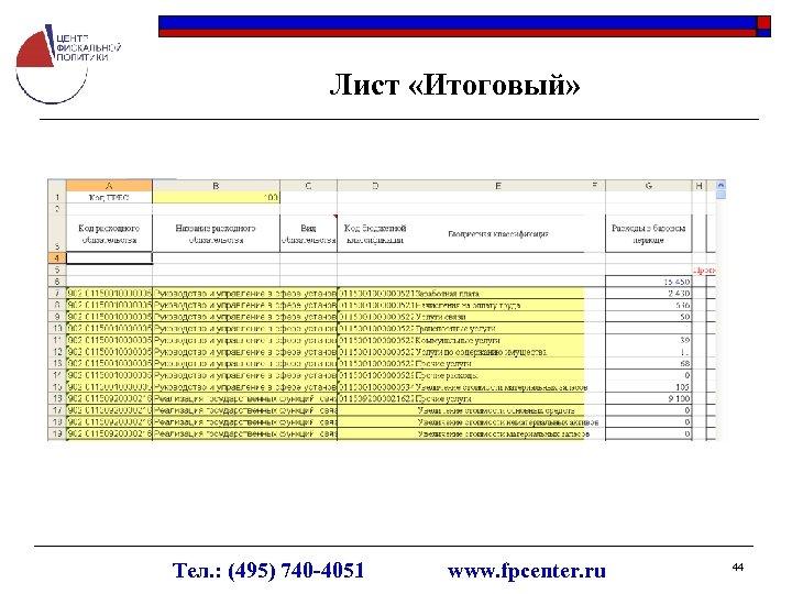 Лист «Итоговый» Тел. : (495) 740 -4051 www. fpcenter. ru 44