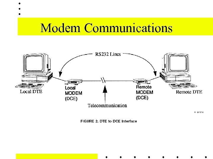 Modem Communications