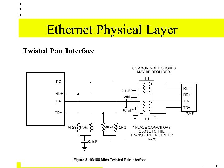 Ethernet Physical Layer Twisted Pair Interface