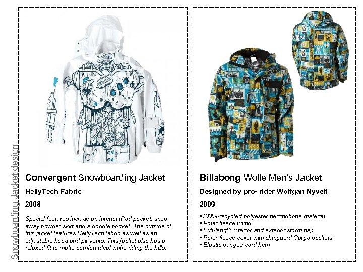 Snowboarding Jacket design Convergent Snowboarding Jacket Billabong Wolle Men's Jacket Helly. Tech Fabric Designed