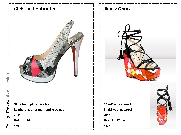 Design Essay/ shoe design Christian Louboutin Jimmy Choo 'Headliner' platform shoe 'Pearl' wedge sandal