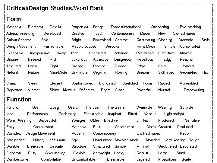 Critical/Design Studies/Word Bank Form Materials Elements Attention-seeking Details Developed Colour Scheme Created Bold Design