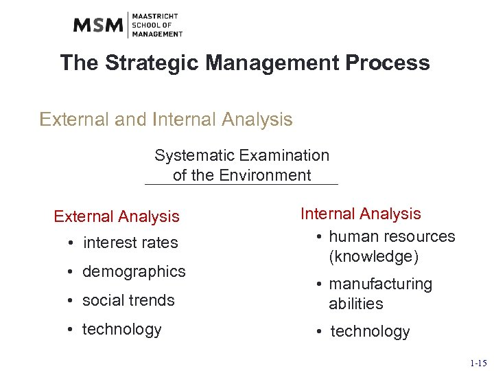 The Strategic Management Process External and Internal Analysis Systematic Examination of the Environment External