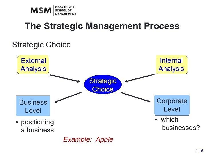 The Strategic Management Process Strategic Choice Internal Analysis External Analysis Strategic Choice Corporate Level