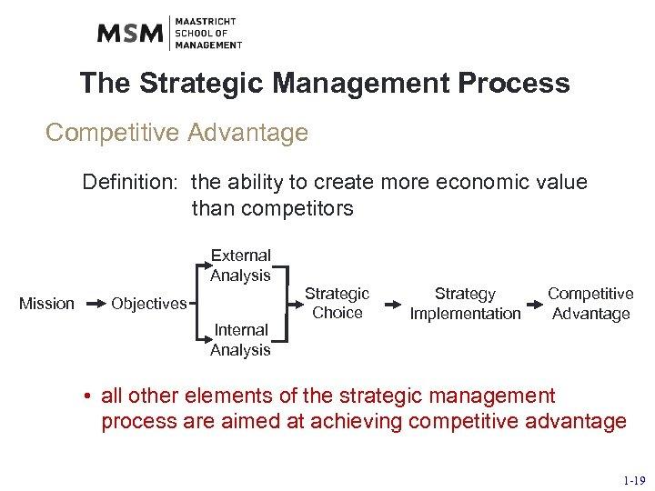 The Strategic Management Process Competitive Advantage Definition: the ability to create more economic value