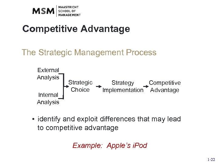 Competitive Advantage The Strategic Management Process External Analysis Internal Analysis Strategic Choice Strategy Competitive