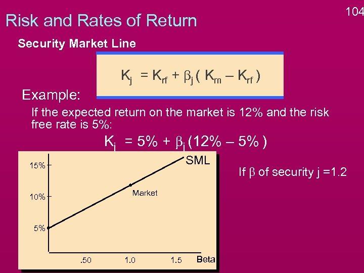 104 Risk and Rates of Return Security Market Line Kj = Krf + bj