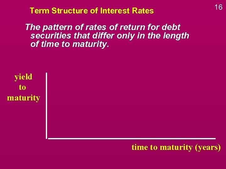 Term Structure of Interest Rates 16 The pattern of rates of return for debt