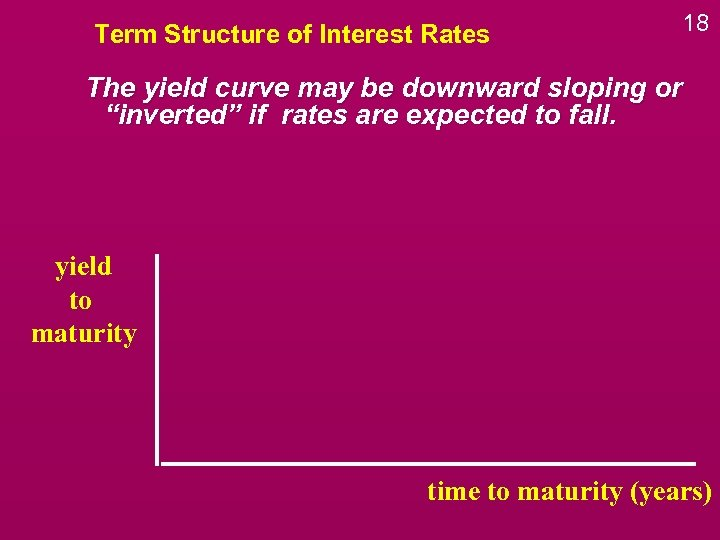 Term Structure of Interest Rates 18 The yield curve may be downward sloping or