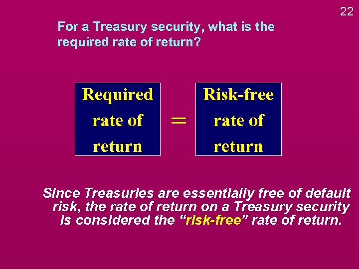 22 For a Treasury security, what is the required rate of return? Required rate