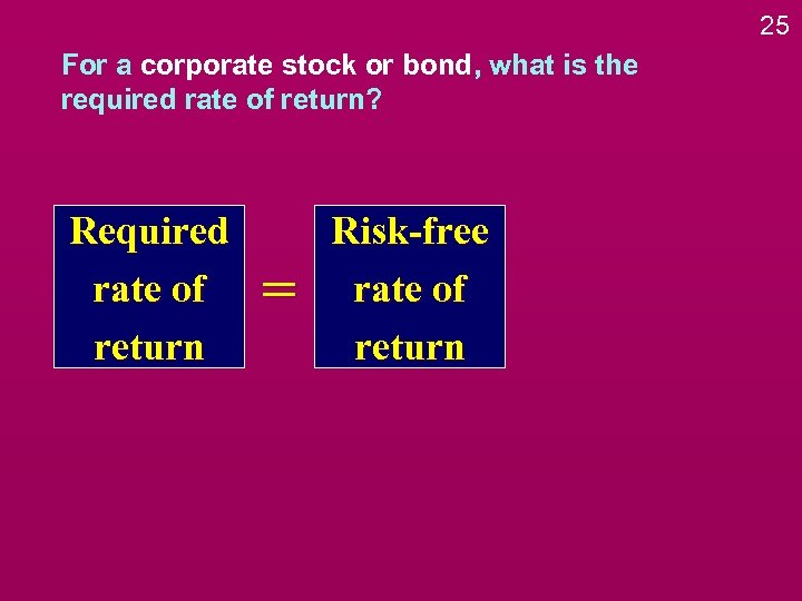 25 For a corporate stock or bond, what is the required rate of return?