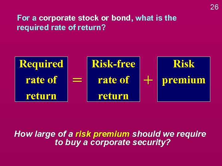 26 For a corporate stock or bond, what is the required rate of return?