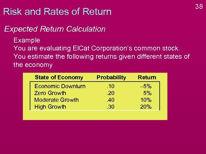 38 Risk and Rates of Return Expected Return Calculation Example You are evaluating El.