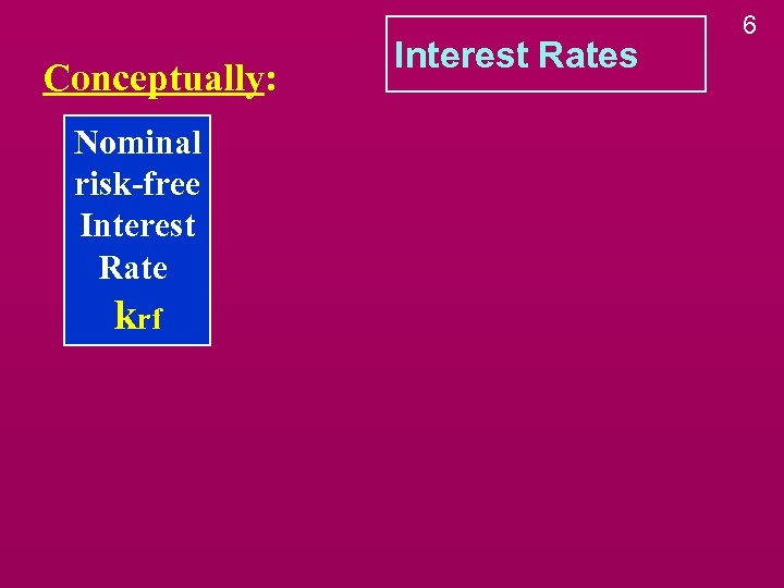Conceptually: Nominal risk-free Interest Rate krf Interest Rates 6