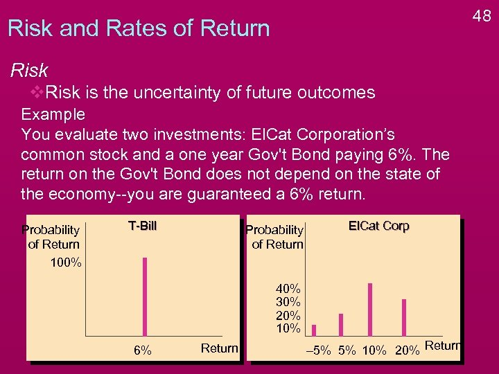 48 Risk and Rates of Return Risk v. Risk is the uncertainty of future