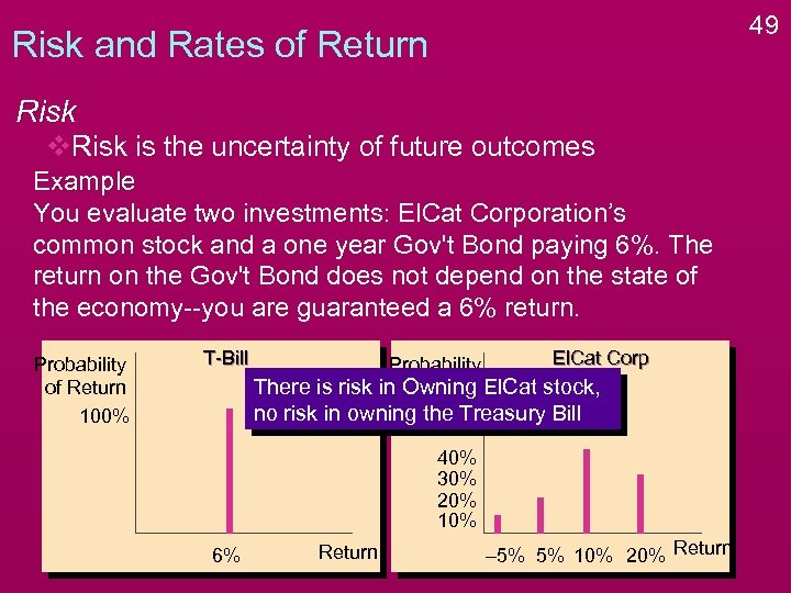 49 Risk and Rates of Return Risk v. Risk is the uncertainty of future