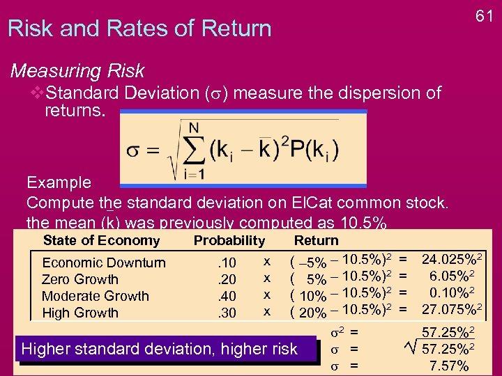 61 Risk and Rates of Return Measuring Risk v. Standard Deviation (s) measure the