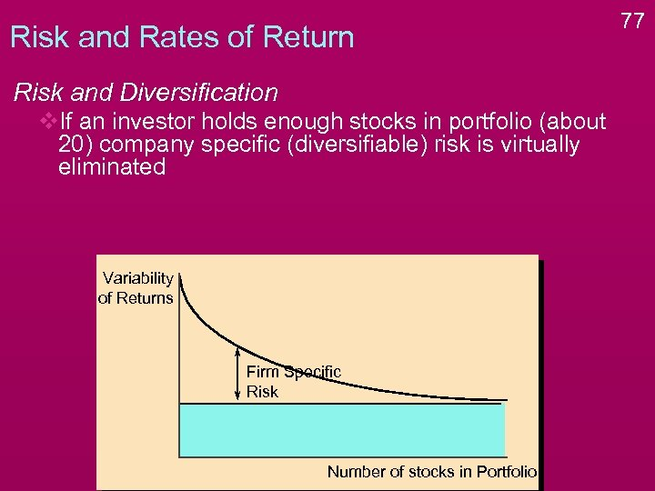 Risk and Rates of Return Risk and Diversification v. If an investor holds enough