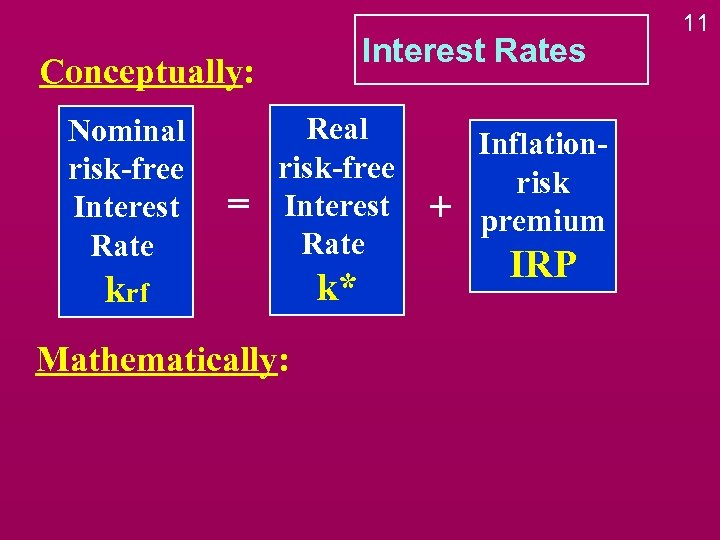 Interest Rates Conceptually: Nominal risk-free Interest Rate = Real risk-free Interest Rate krf Mathematically: