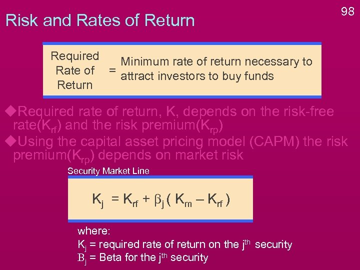 Risk and Rates of Return 98 Required Minimum rate of return necessary to Rate