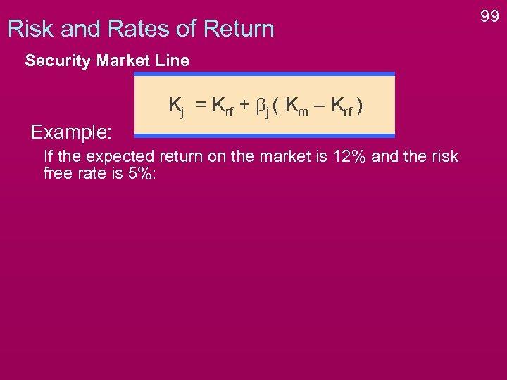 Risk and Rates of Return Security Market Line Kj = Krf + bj (