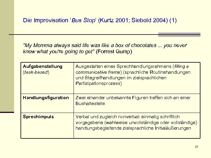 """Die Improvisation 'Bus Stop' (Kurtz 2001; Siebold 2004) (1) """"My Momma always said life"""