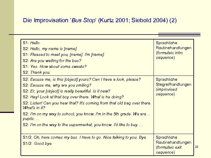 Die Improvisation 'Bus Stop' (Kurtz 2001; Siebold 2004) (2) S 1: Hello. S 2: