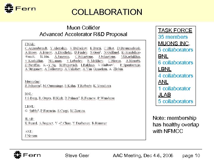 COLLABORATION Muon Collider Advanced Accelerator R&D Proposal TASK FORCE 35 members MUONS INC. 5