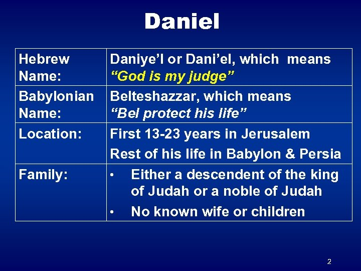 "Daniel Hebrew Name: Babylonian Name: Location: Family: Daniye'l or Dani'el, which means ""God is"