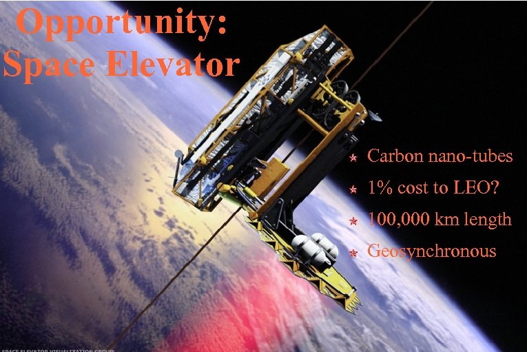 Opportunity: Space Elevator Carbon nano-tubes 1% cost to LEO? 100, 000 km length Geosynchronous