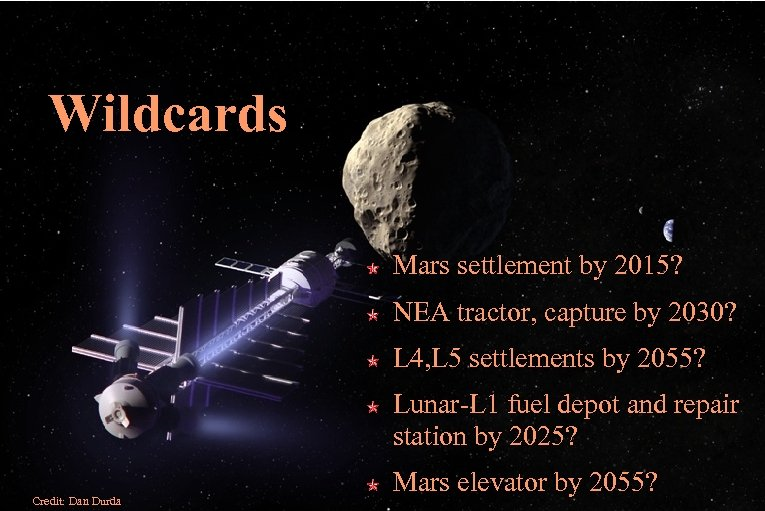 Wildcards Mars settlement by 2015? NEA tractor, capture by 2030? L 4, L 5