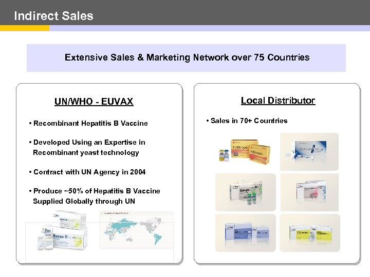 Indirect Sales Extensive Sales & Marketing Network over 75 Countries UN/WHO - EUVAX •