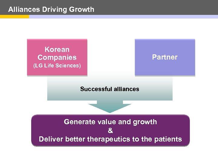 Alliances Driving Growth Korean Companies Partner (LG Life Sciences) Successful alliances Generate value and