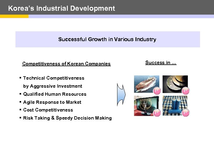 Korea's Industrial Development Successful Growth in Various Industry Competitiveness of Korean Companies Success in