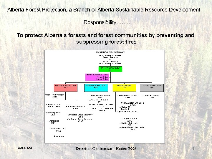 Alberta Forest Protection, a Branch of Alberta Sustainable Resource Development Responsibility……. . To protect