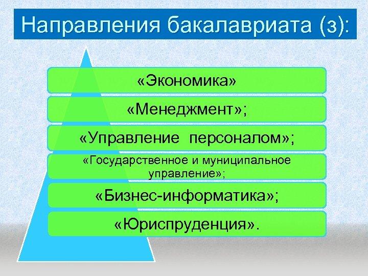 Направления бакалавриата (з): «Экономика» «Менеджмент» ; «Управление персоналом» ; «Государственное и муниципальное управление» ;
