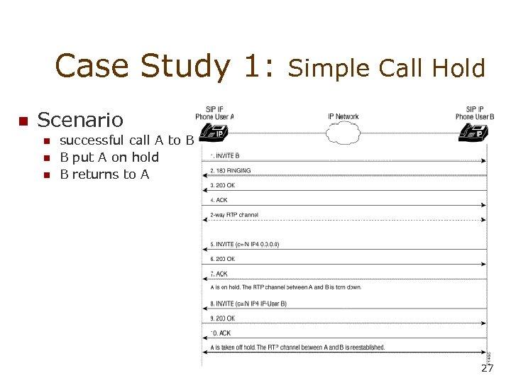 Case Study 1: n Simple Call Hold Scenario n n n successful call A