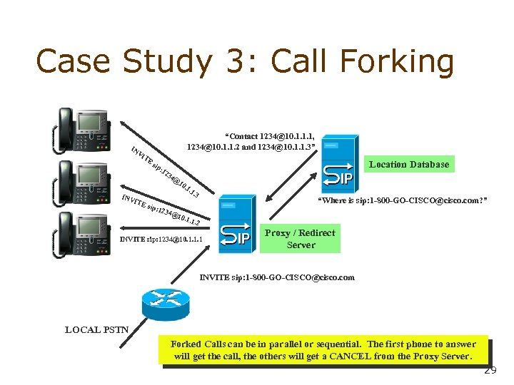 """Case Study 3: Call Forking IN VI """"Contact 1234@10. 1. 1. 1, 1234@10. 1."""