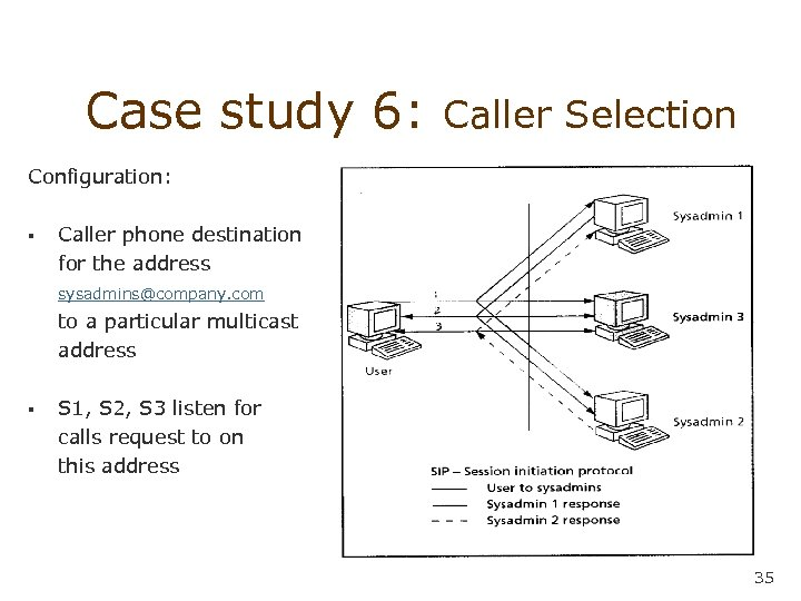 Case study 6: Caller Selection Configuration: § Caller phone destination for the address sysadmins@company.