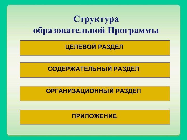 Структура образовательной Программы ЦЕЛЕВОЙ РАЗДЕЛ СОДЕРЖАТЕЛЬНЫЙ РАЗДЕЛ ОРГАНИЗАЦИОННЫЙ РАЗДЕЛ ПРИЛОЖЕНИЕ
