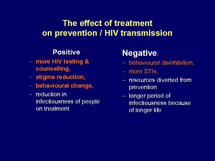The effect of treatment on prevention / HIV transmission Positive – more HIV testing