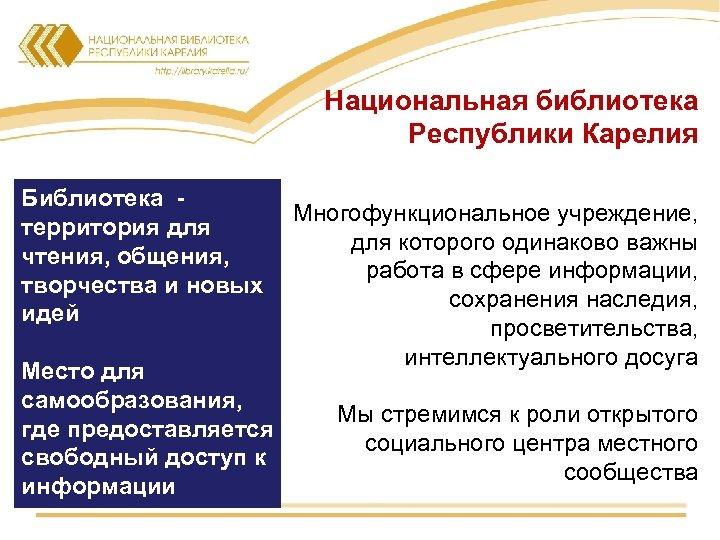 Национальная библиотека Республики Карелия Библиотека территория для чтения, общения, творчества и новых идей Место