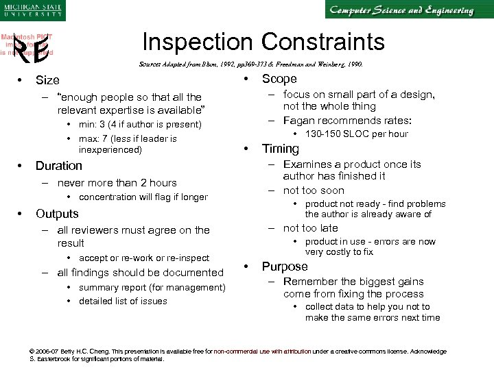 Inspection Constraints Source: Adapted from Blum, 1992, pp 369 -373 & Freedman and Weinberg,