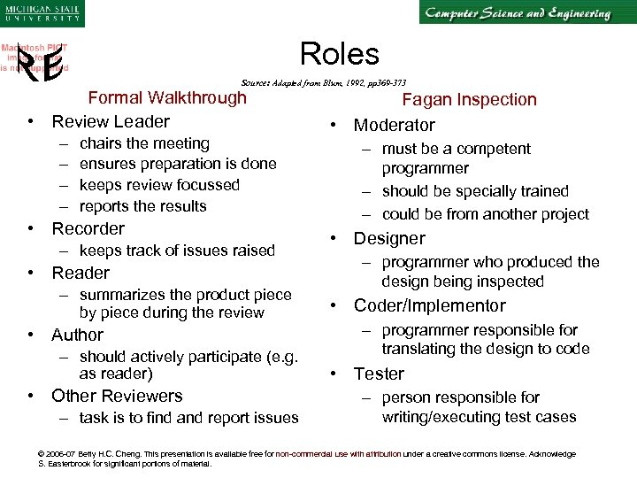 Roles Source: Adapted from Blum, 1992, pp 369 -373 Formal Walkthrough • Review Leader