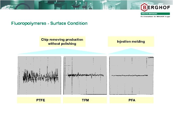 Fluoropolymeres - Surface Condition Chip removing production without polishing PTFE TFM Injection molding PFA